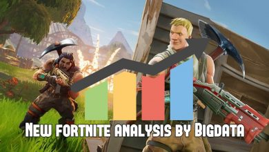 Photo of New analysis – How Fortnite affects the market